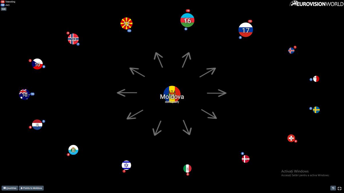 eurovisionworld.com