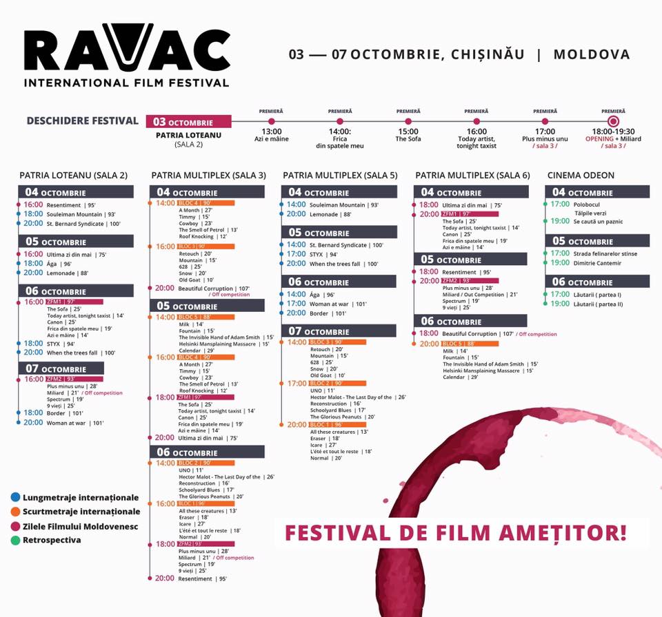 Ravac